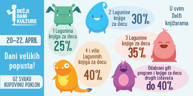 Dečiji dani kulture od 20. do 22. aprila