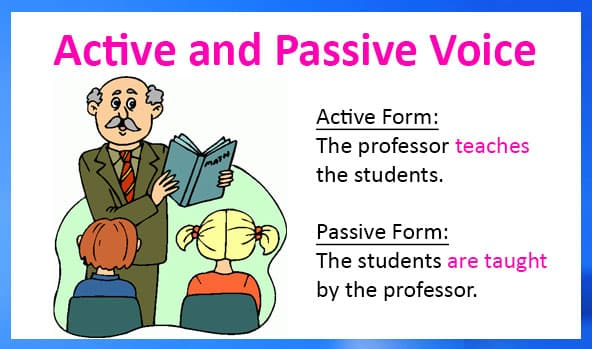 Passive Voice All Tenses