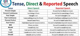 Test engleski jezik – 8. razred – Reported Speech