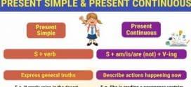 Vežbanje engleski jezik – 2. razred – Present Continuous – Activity