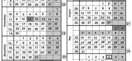 Školski kalendar za osnovne škole za 2020/2021.