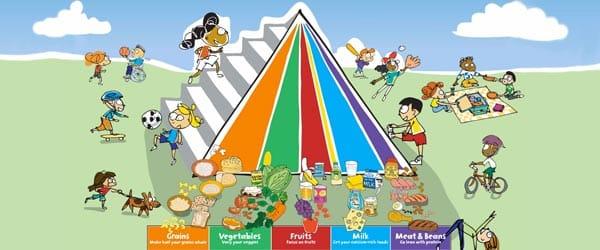 decija-piramida-ishrane