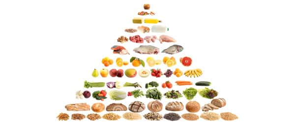piramida-ishrane
