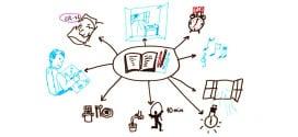 Strategija za učenje – brže, bolje i kvalitetnije