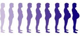 Trajanje trudnoće