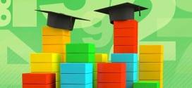 Učeničke stipendije 2018/2019