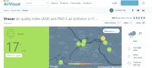 Koliko je opasno zagađenje vazduha i kako se meri