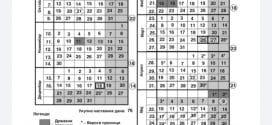 Novi školski kalendar za 2020./2021. godinu