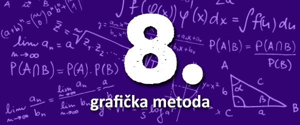 matematika8-graficka-metoda